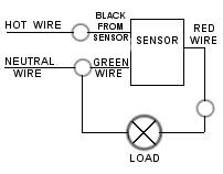 Wire A Motion Sensor Light Switch Nodasystech Wiring Diagram