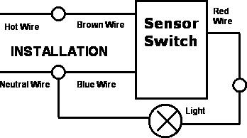 infrared motion sensor wiring diagram infrared swivel infrared motion sensor occupancy switch new on infrared motion sensor wiring diagram