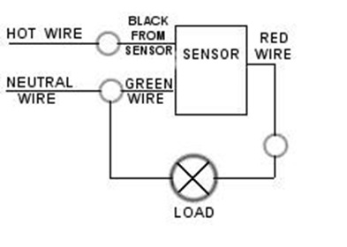 MSW4KW INstallation Diagram